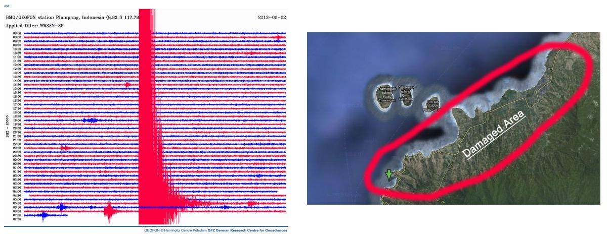 Geofon seismogram of the main quake and some minor aftershocks, and extent of affected area from earthquake-report.com