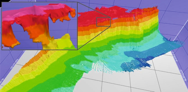 Multibeam echosounder profile of the Porcupine Bank Canyon; showing the steep sides of the canyon and coral mounds at the top